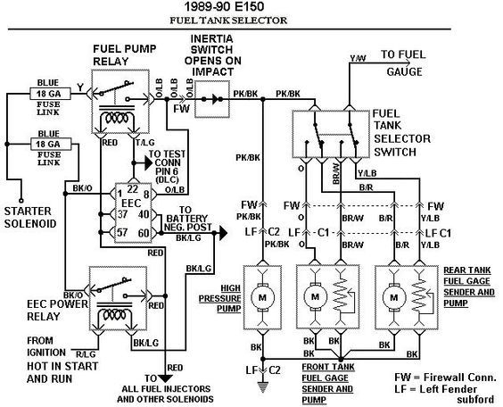 1995 Ford E350 Van Fuse Box Diagram