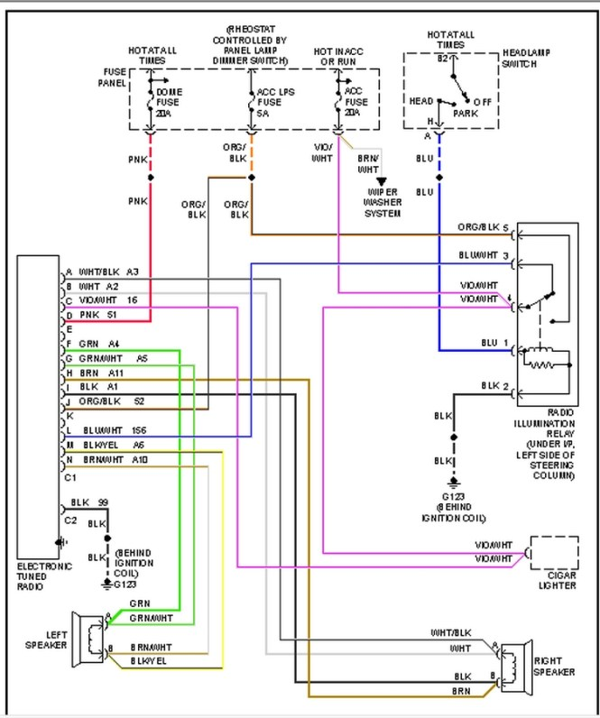 Jeep Patriot Stereo Wiring Diagram Photo Album Wiring diagram – Jeep Liberty Stereo Wiring Diagram