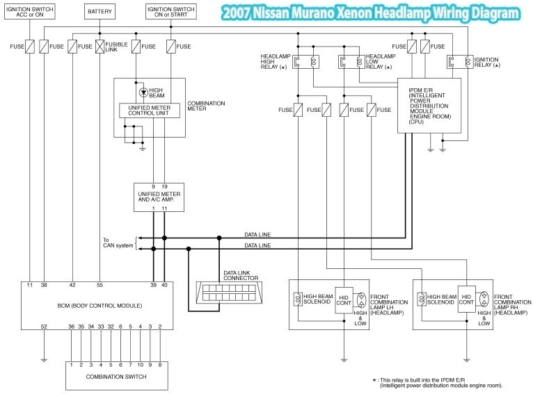 2006 Nissan Murano Trailer Hitch Wiring Diagram 2003