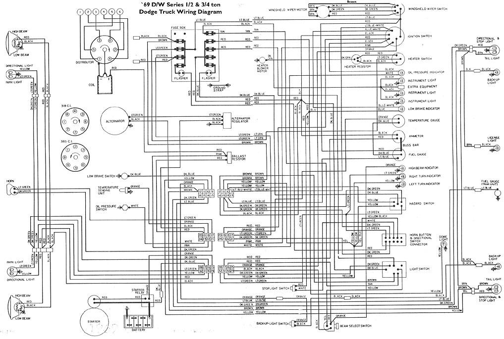 2007 Dodge Caliber Radio Wiring Diagram Dodge Wiring Diagrams – Dodge Ram 1500 Stereo Wiring Diagram