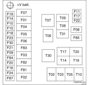 Wiring Diagram For 2012 Fiat 500 | Wiring Diagram And
