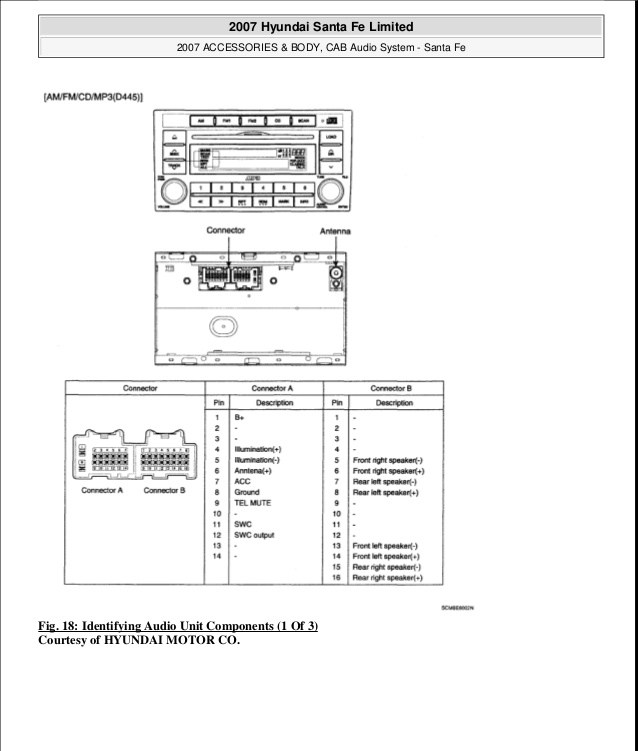 hyundai stereo wiring diagram hyundai stereo wiring diagram in 2009 hyundai santa fe wiring diagram hyundai terracan radio wiring diagram hyundai wiring diagram hyundai terracan wiring diagram at aneh.co
