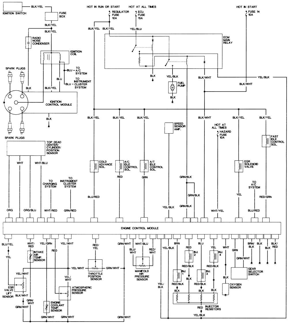 97 Honda Civic Dx Fuse Box Diagram : 34 Wiring Diagram