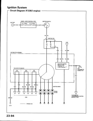 93 Honda Accord Wiring Diagram | Fuse Box And Wiring Diagram