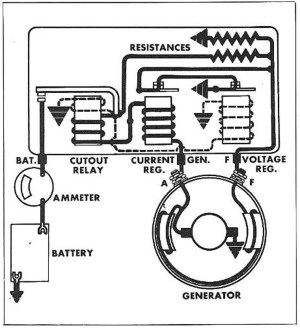 6 Volt Generator Wiring Diagram | Fuse Box And Wiring Diagram