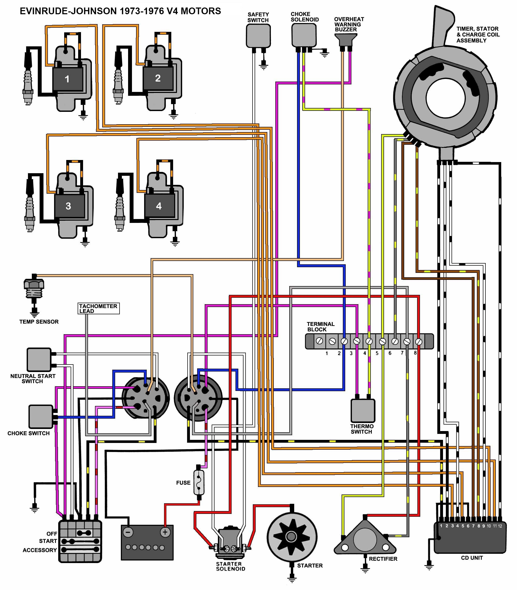 ... starcraft evinrude ignition switch wiring diagram with 1969 omc 55  wiring throughout 70 hp evinrude wiring diagram