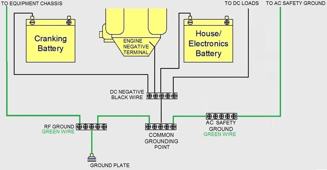Dc Wiring Diagrams 18 Diagram Images Ledcircuits Page 2 Delabs Schematics Electronic Circuit Getting Grounded The Right Way In 6 Volt Positive Ground Resize