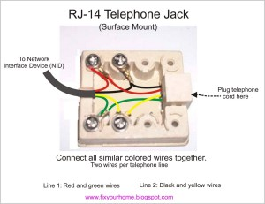 Basic Telephone Wiring Diagram | Fuse Box And Wiring Diagram