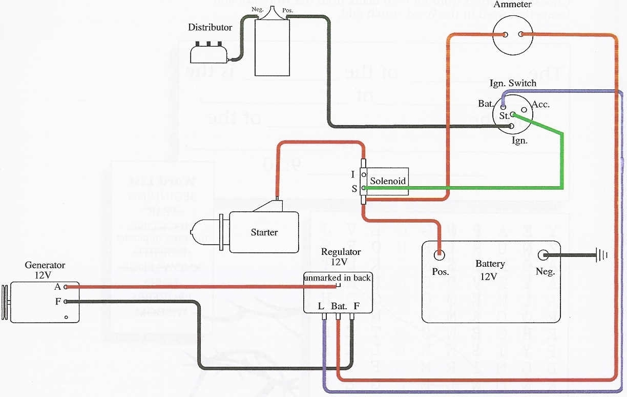 Ford 8n Starter Solenoid Wiring Diagram 39 Images Solenoidcar For 9n 2n Readingrat Intended 6 Volt Positive Ground