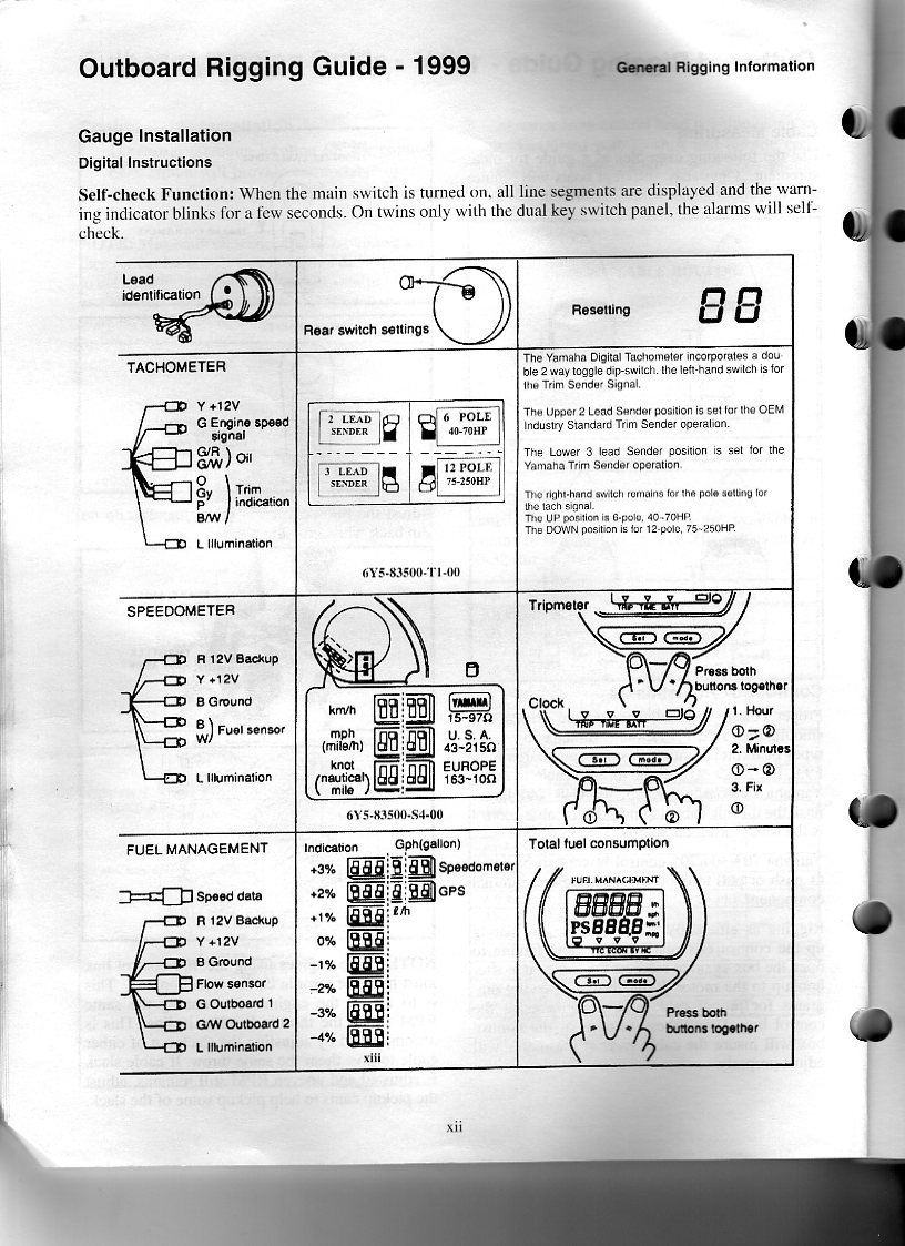 Outstanding Boat Trim Gauge Wiring Diagram Motif Electrical and
