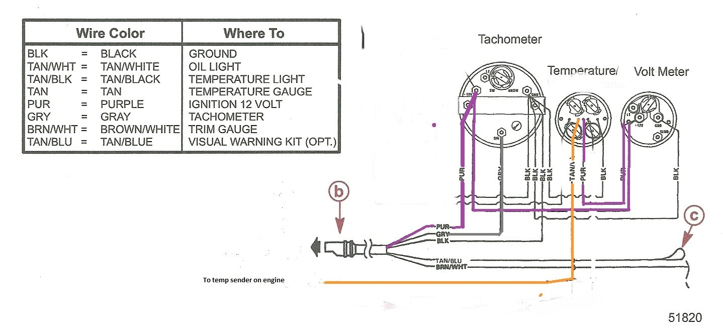 1965 Ford Truck Electrical Wiring together with 5h5hx 90 F150 Months Ago Wouldn T Start moreover Suzuki Outboard Tachometer Wiring Diagram besides 7jnva 2004 Honda Bf50 Install Tachometer likewise How To Wire Up A Fuel Sending Unit 2. on yamaha outboard tachometer diagram