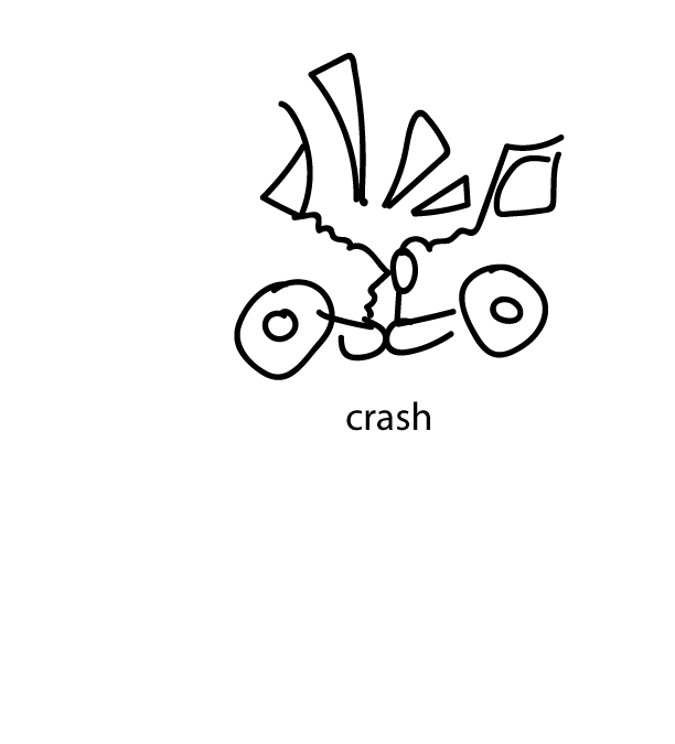 C is for . . .Crash!