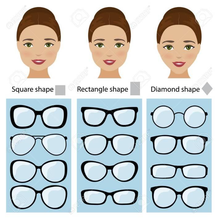 a689168b1c542 5 Schritte zur richtigen Brille zu deiner Gesichtsform - stilfrage.net