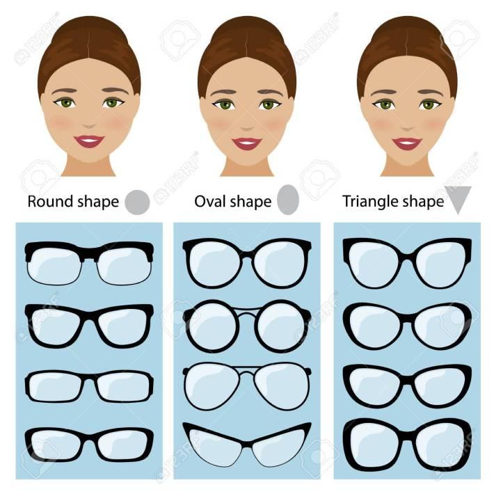 Welche Brille zu welcher Gesichtsform