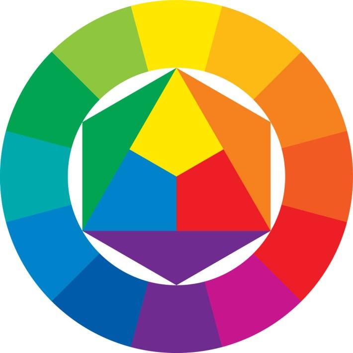 Farbkreis nach Johannes Itten