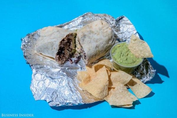 Chipotle – 2,045 Calories