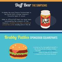 12 FAVORITE FICTIONAL FOODS AND DRINK [INFOGRAPHIC]