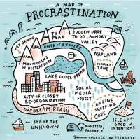 A Map Of Procrastination
