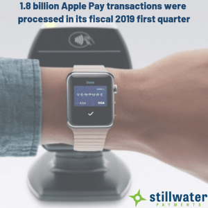 Apple Watch with Apple Pay transactions for 2019