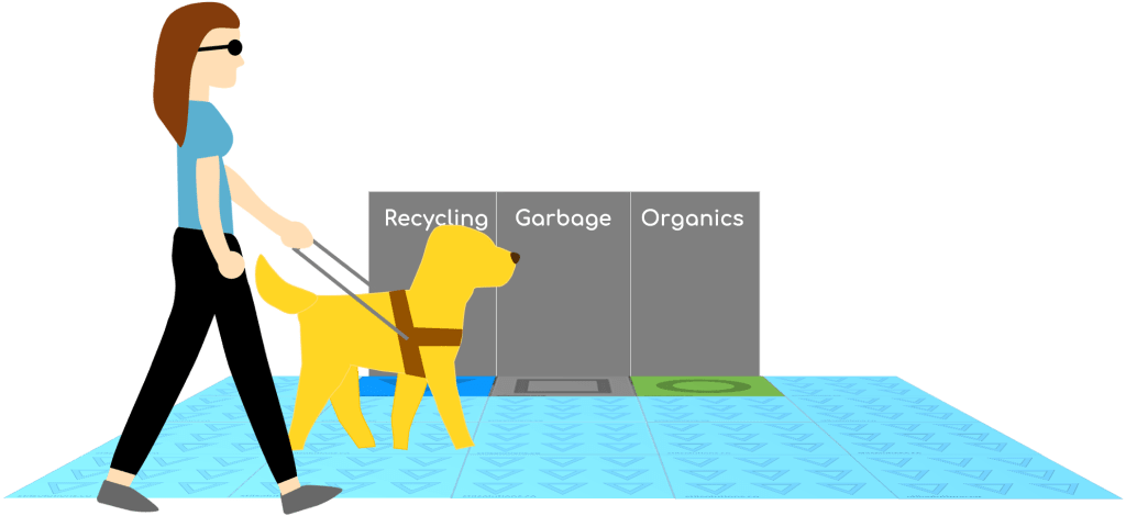 graphic: a blind woman with a guide dog walks across the wastefinder