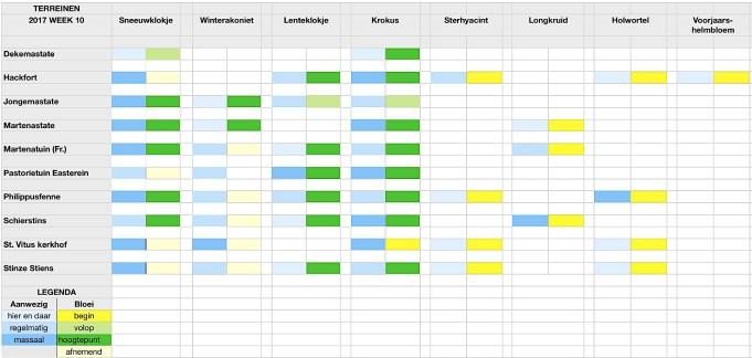 Stinzenflora-monitor Kalender 17.10
