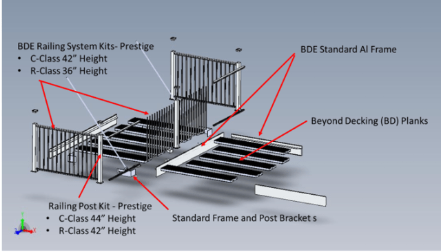 Top Mounting Residential or Commercial Railing System