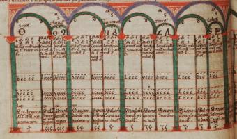 abacus 48v