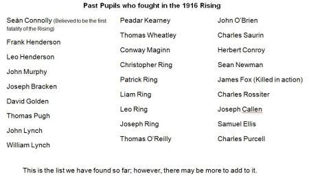 1916 Rising Past Pupils