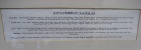 1995 Class List