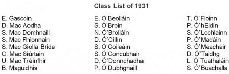 Class List 1931