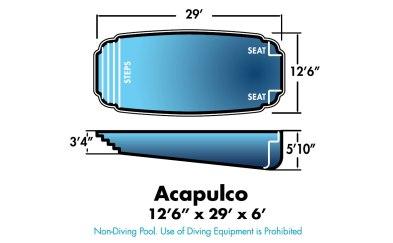 """Acapulco 12'6"""" x 29' x 6'"""