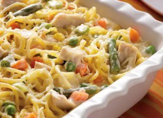 Recipe for Turkey Tetrazzini