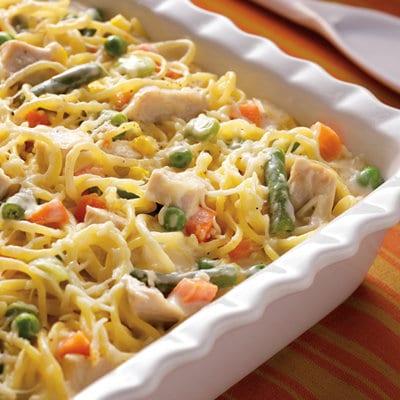 Recipe for Turkey Tetrazzini