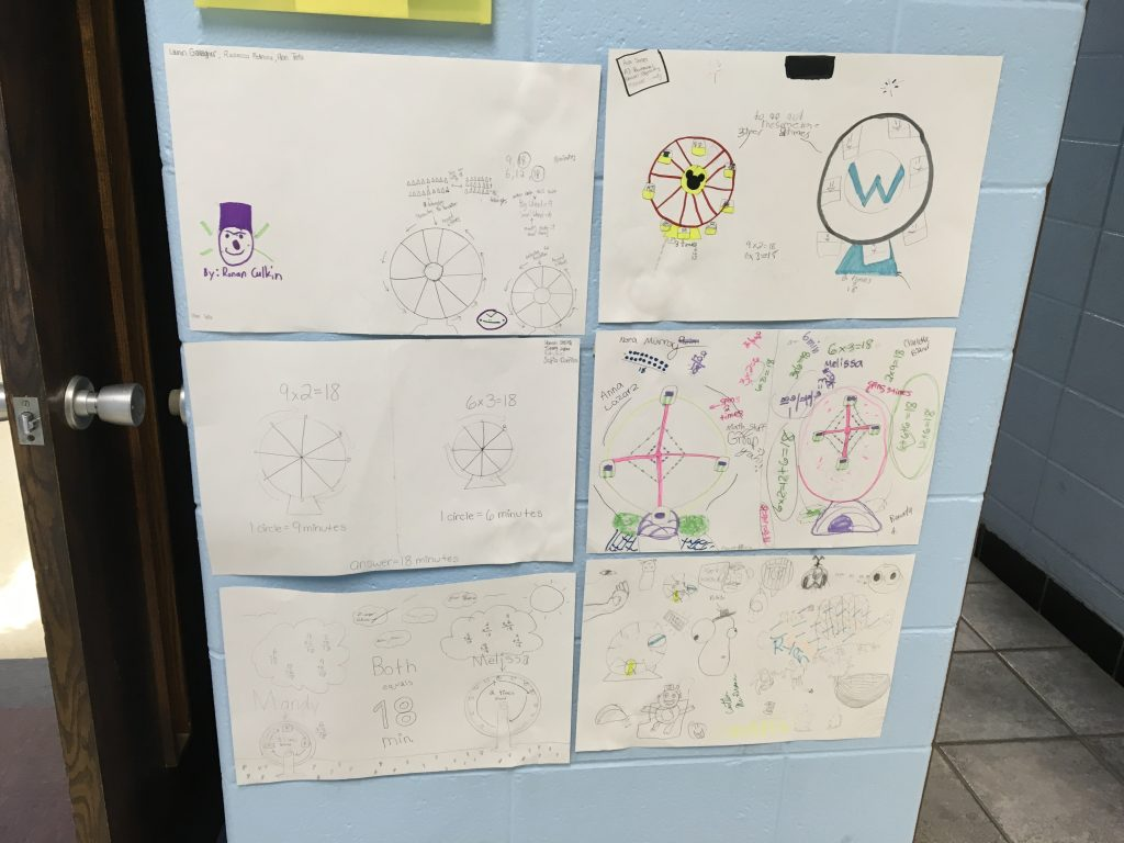 6th Graders Explore Lcm And Gcf St Linus School