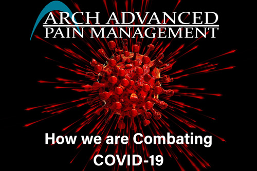 Combating COVID-19 at the Office