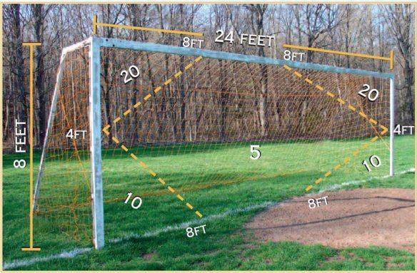 KC Soccer Challenge