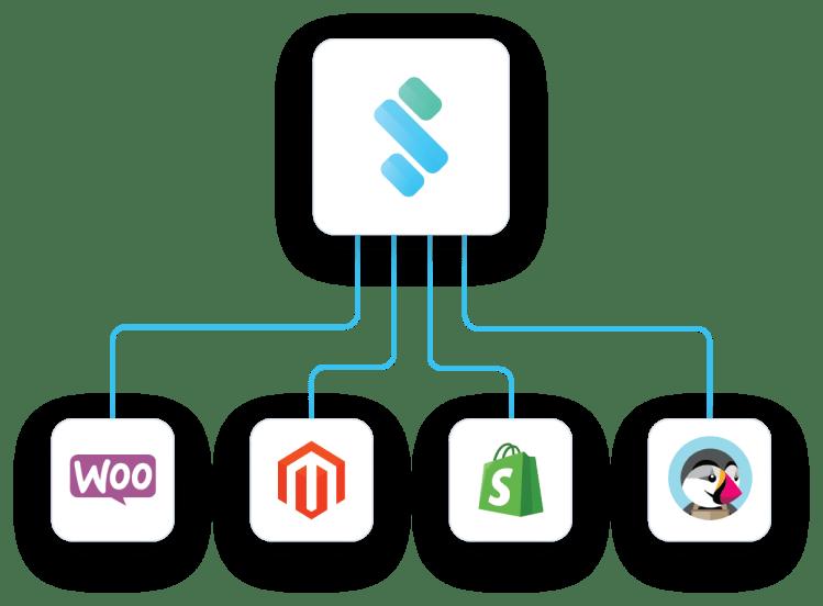 crear una tienda online integraciones de StockAgile