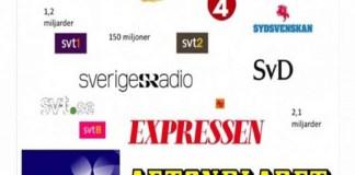 Svenska Dagbladet Archives Stockholm Center For Freedom