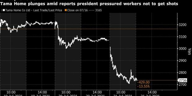 Homebuilder Shares Diveon Reports Boss SaidHe'd Punish Vaccinated Workers