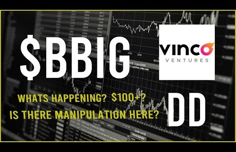 $BBIG Inventory Due Diligence & Technical diagnosis  –  Impress prediction (eighth Replace)