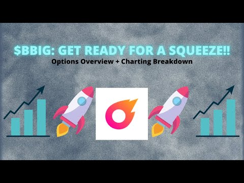 $BBIG: GET READY FOR A SQUEEZE!! Alternate solutions Overview + Charting Breakdown