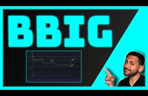 WILL BBIG CONTINUE? | TOP STOCK TO BUY NOW? | BBIG STOCK CHART TECHNICAL ANALYSIS!