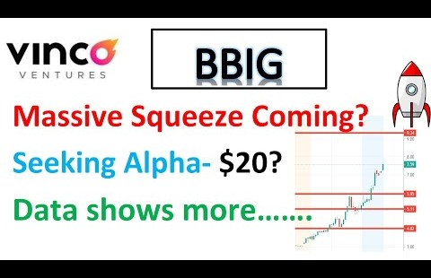 #BBIG🔥 Is huge squeeze coming subsequent week? What data showing? Ought to you earn in now?Designate prognosis🔥