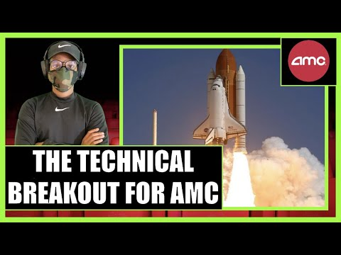 AMC STOCK 🚀| The Technical Breakout For AMC!
