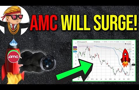 🚀 AMC STOCK IS READY TO SURGE BECAUSE OF THIS!! HOLDERS KNOW THIS!