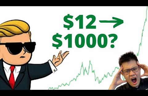 GameStop: Stock Market's Most Story Brief Squeeze EXPLAINED!