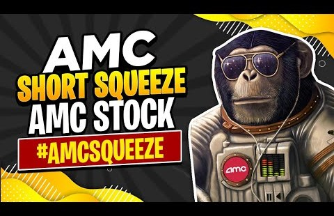 AMC Stock | BLOOD RED Market Shut | Evergrande Fallout | Accurate How Shut January Used to be | Brief Squeeze