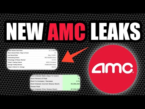 Hedgies Are Shorting AMC STOCK EVEN MORE | $50 Quick Squeeze Rapidly?