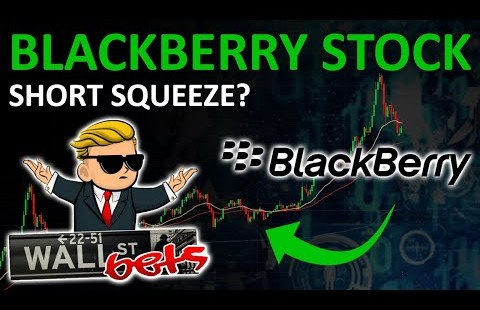 BLACKBERRY STOCK SHORT SQUEEZE? IS BB STOCK UNDERVALUED?
