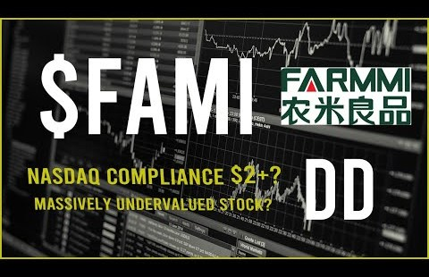 $FAMI Stock Due Diligence & Technical analysis  –  Tag prediction